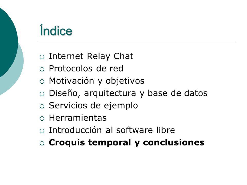 Índice Internet Relay Chat Protocolos de red Motivación y objetivos