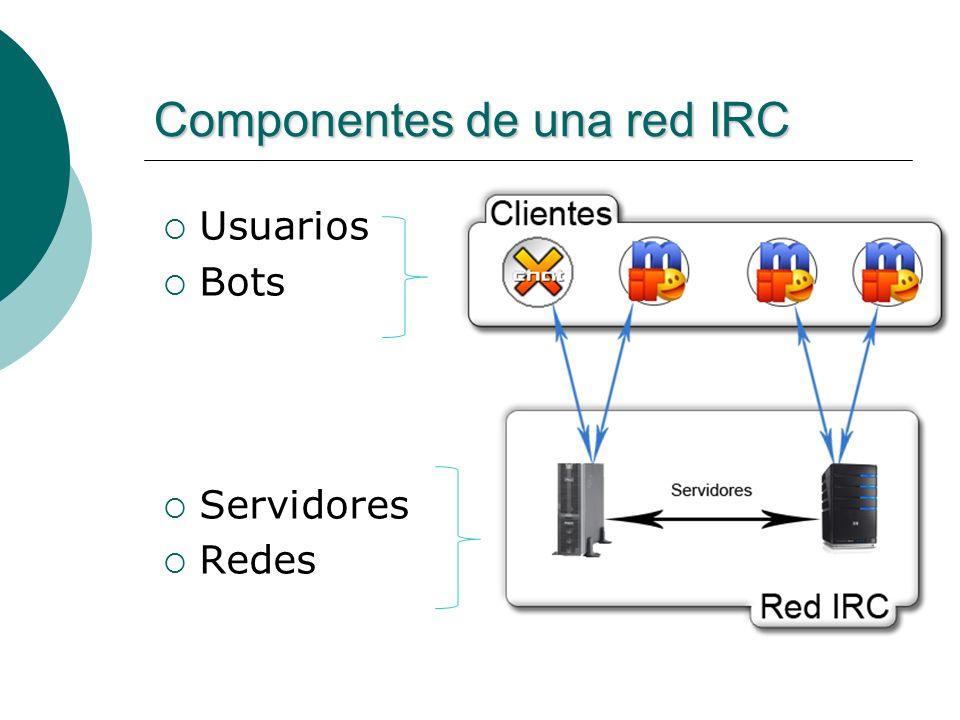 Componentes de una red IRC