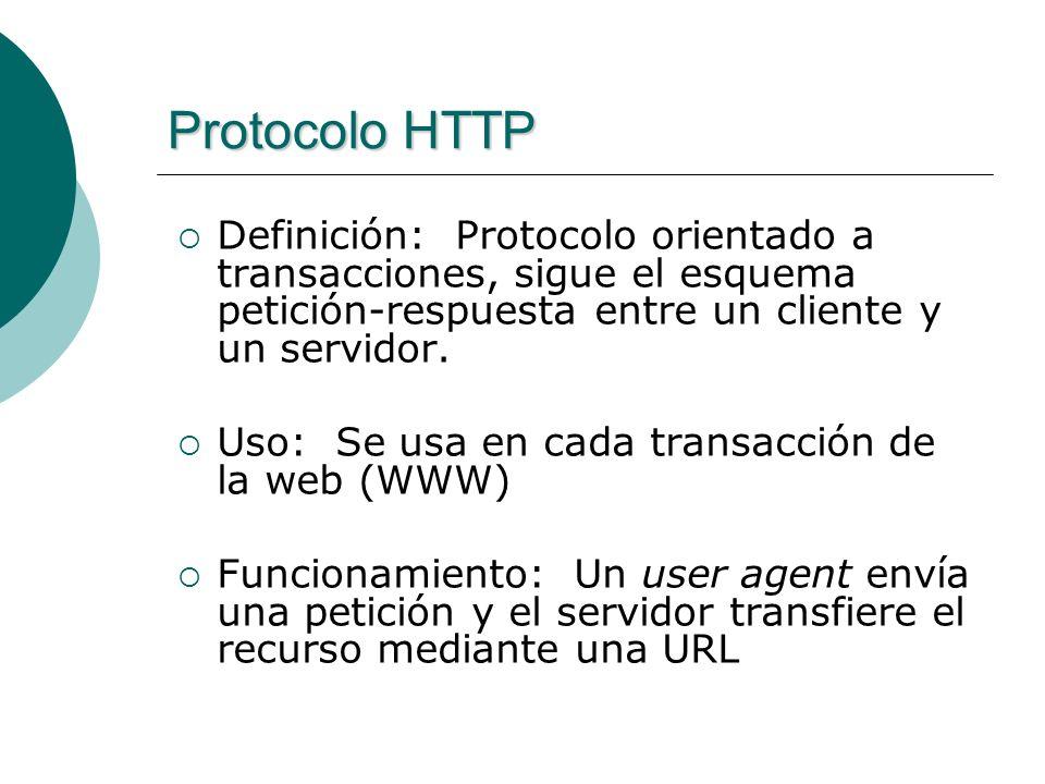 Protocolo HTTP Definición: Protocolo orientado a transacciones, sigue el esquema petición-respuesta entre un cliente y un servidor.