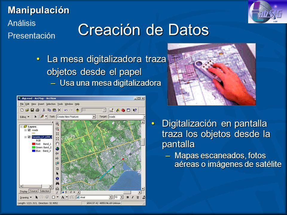 Creación de Datos Manipulación La mesa digitalizadora traza