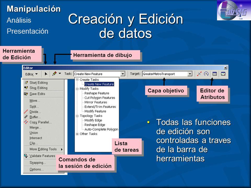 Creación y Edición de datos