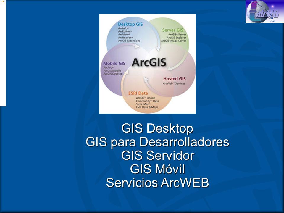 GIS para Desarrolladores