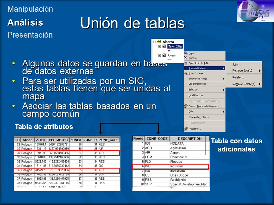 Tabla con datos adicionales