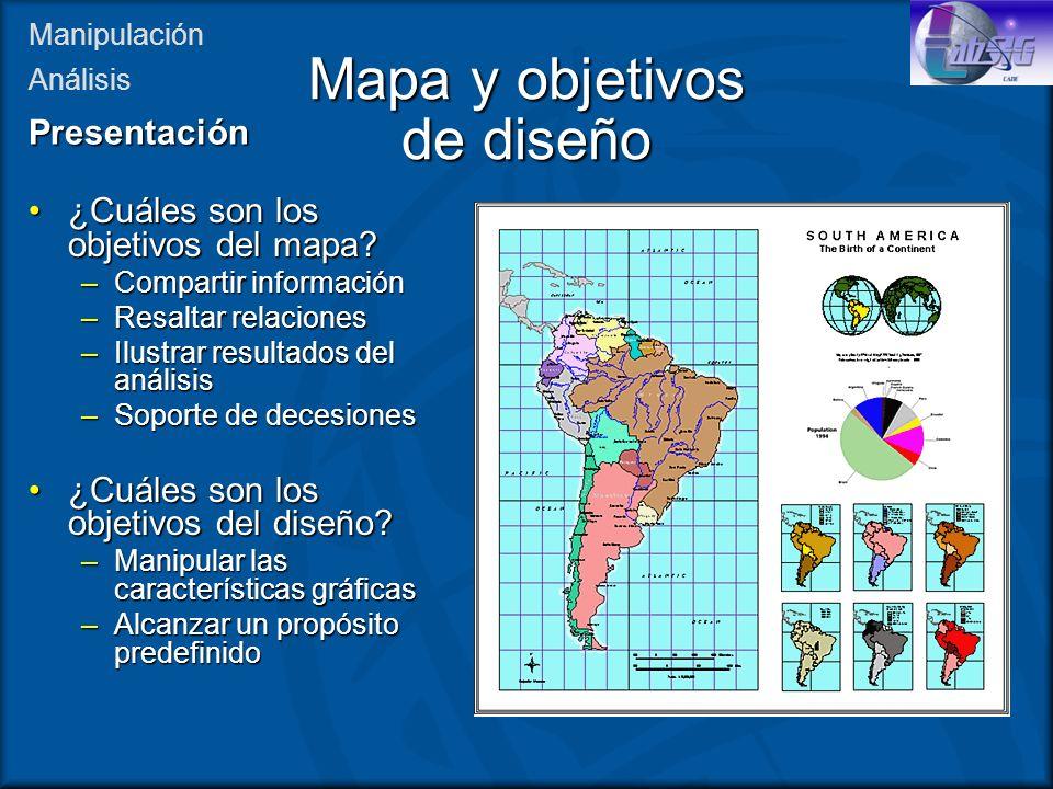 Mapa y objetivos de diseño