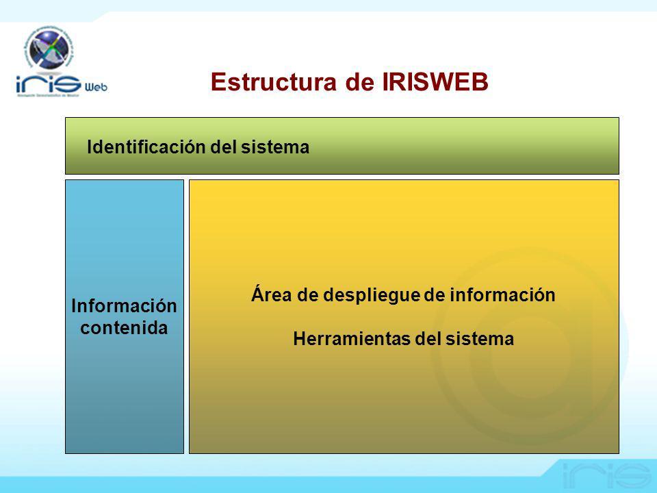 Área de despliegue de información Herramientas del sistema