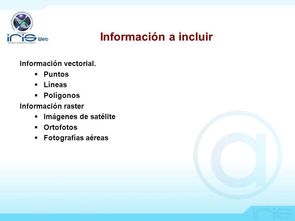 Información a incluir Información vectorial. Puntos Líneas Polígonos