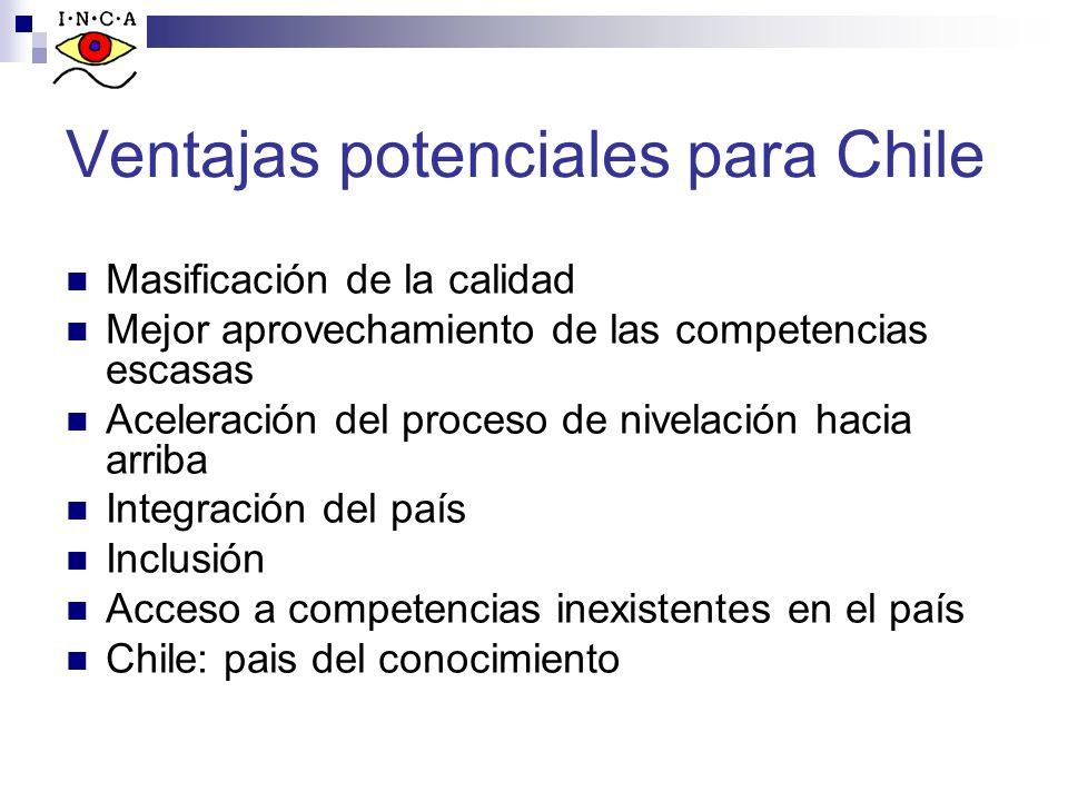 Ventajas potenciales para Chile