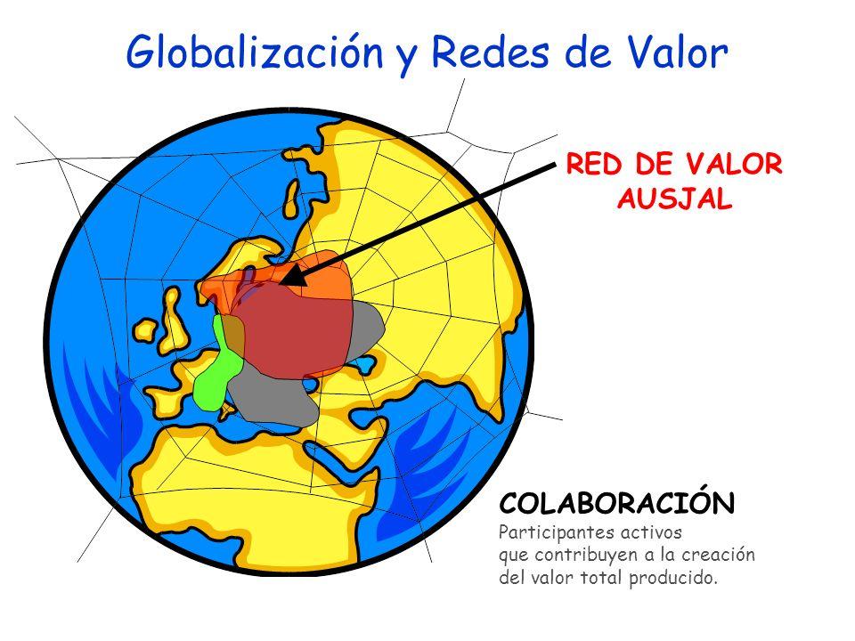 Globalización y Redes de Valor