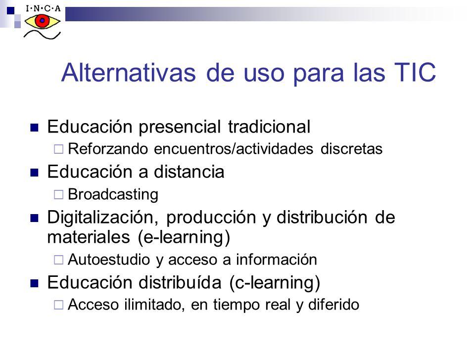 Alternativas de uso para las TIC