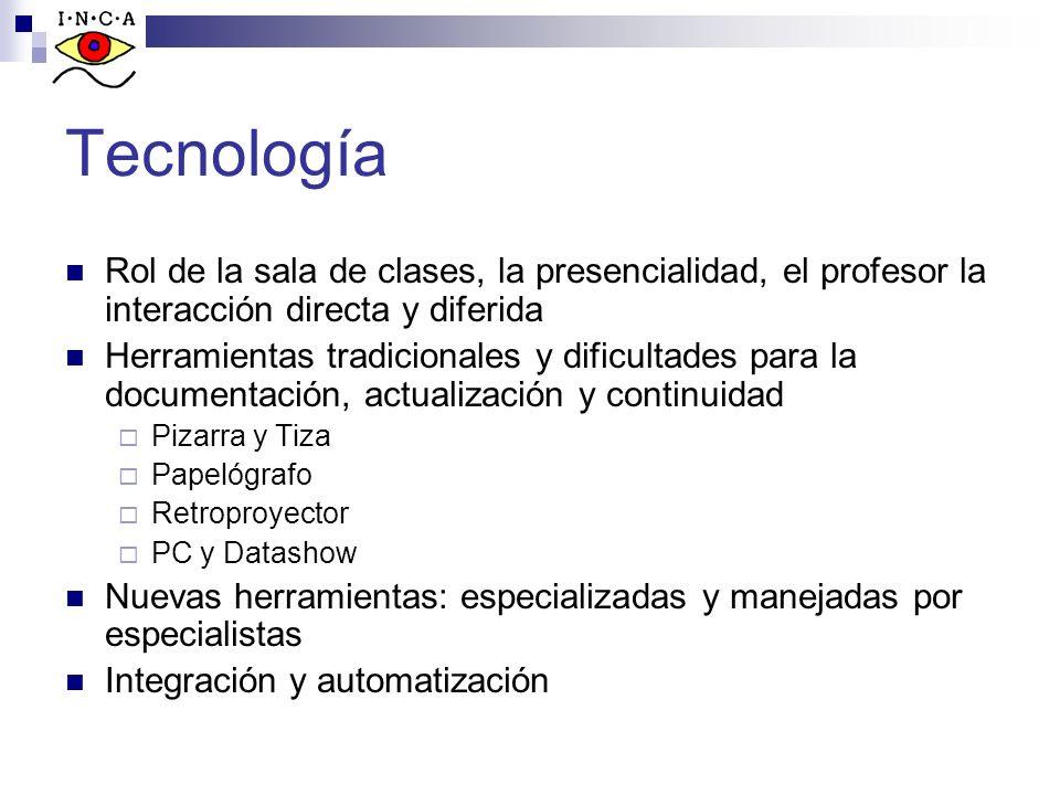 Tecnología Rol de la sala de clases, la presencialidad, el profesor la interacción directa y diferida.