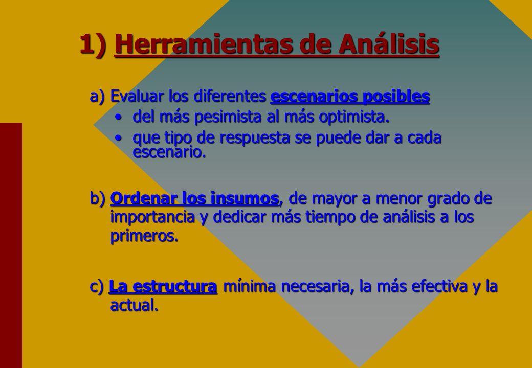 1) Herramientas de Análisis