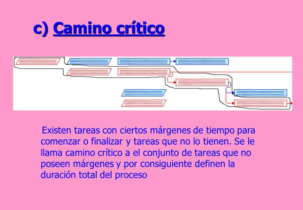 c) Camino crítico
