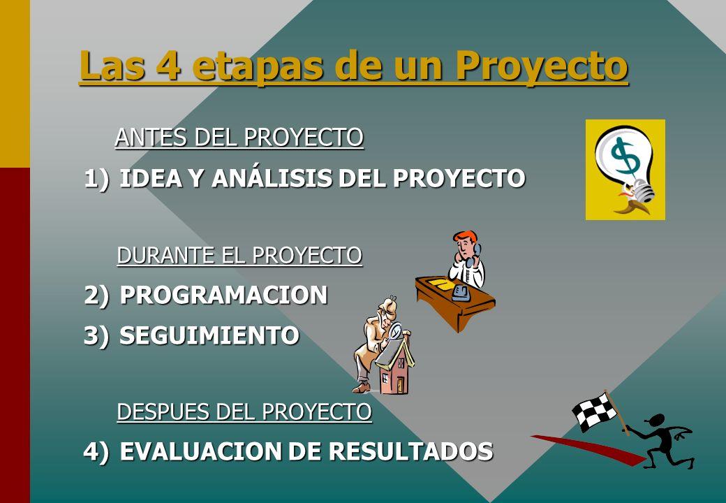 Las 4 etapas de un Proyecto