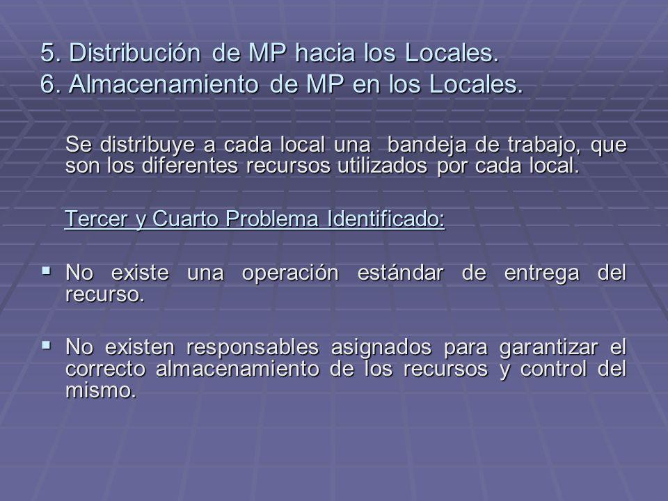 5. Distribución de MP hacia los Locales.