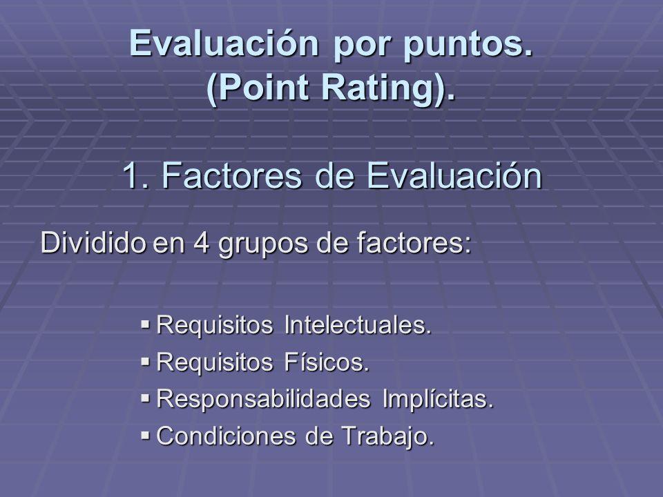 Evaluación por puntos. (Point Rating). 1. Factores de Evaluación
