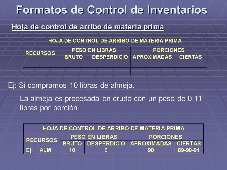 Formatos de Control de Inventarios