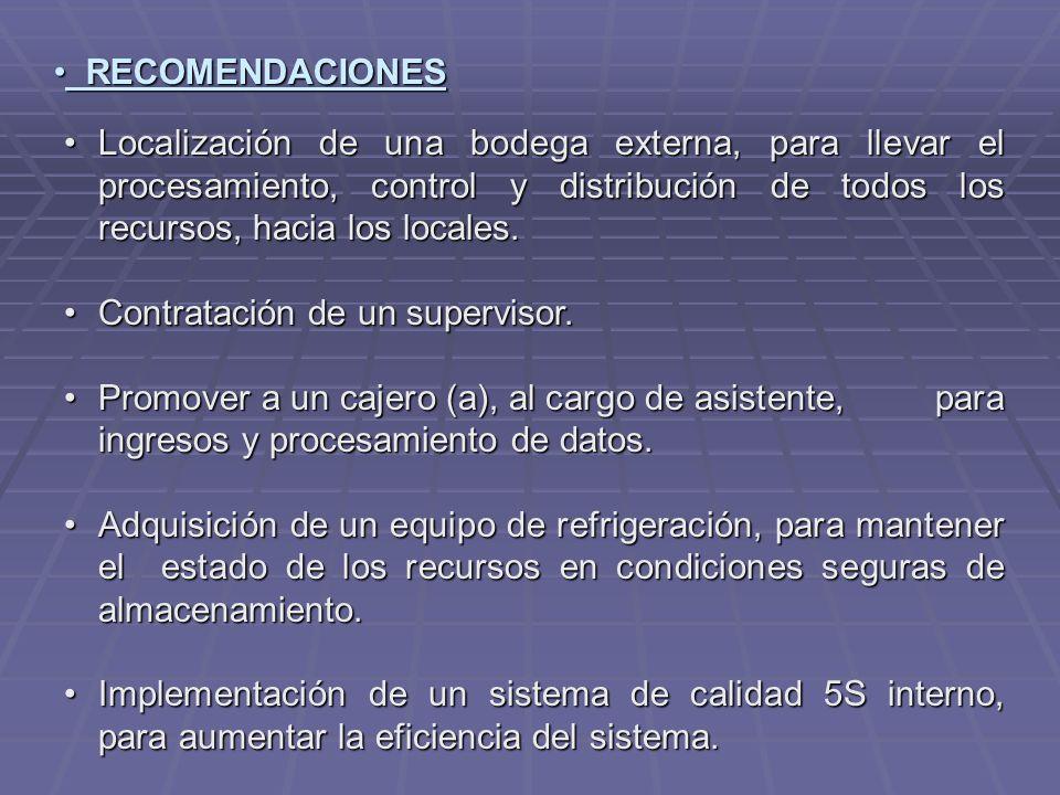 RECOMENDACIONES Localización de una bodega externa, para llevar el procesamiento, control y distribución de todos los recursos, hacia los locales.