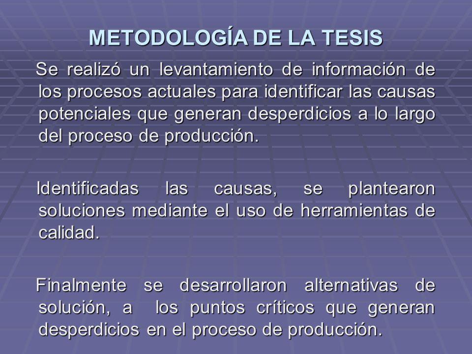 METODOLOGÍA DE LA TESIS