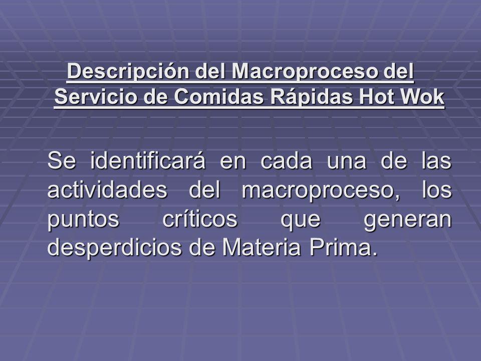 Descripción del Macroproceso del Servicio de Comidas Rápidas Hot Wok