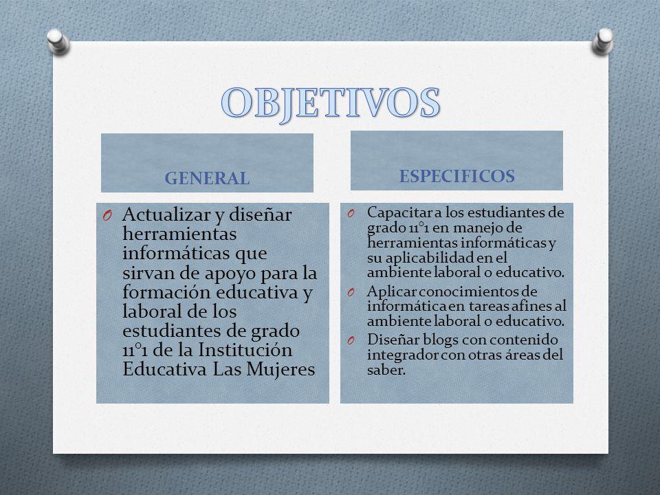 OBJETIVOS GENERAL. ESPECIFICOS.