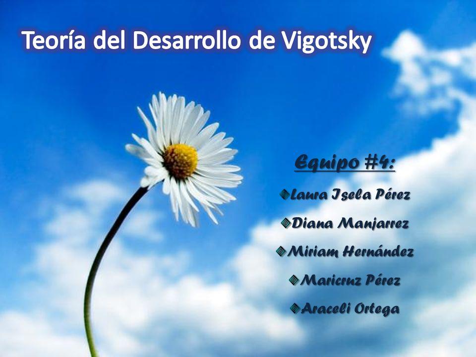 Teoría del Desarrollo de Vigotsky