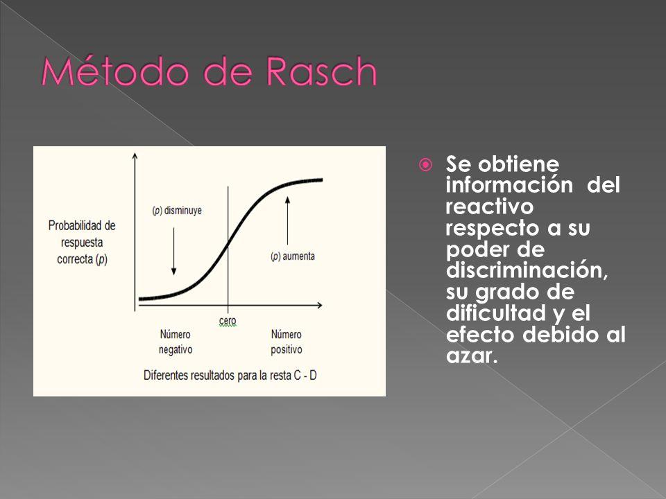 Método de Rasch Se obtiene información del reactivo respecto a su poder de discriminación, su grado de dificultad y el efecto debido al azar.