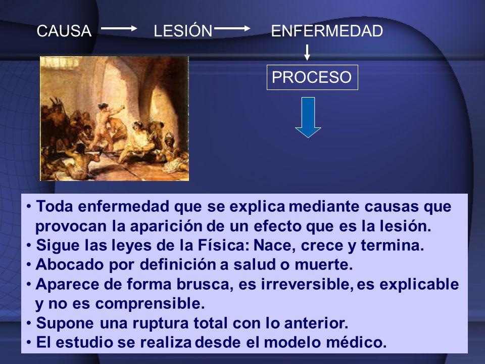 CAUSA LESIÓN ENFERMEDAD