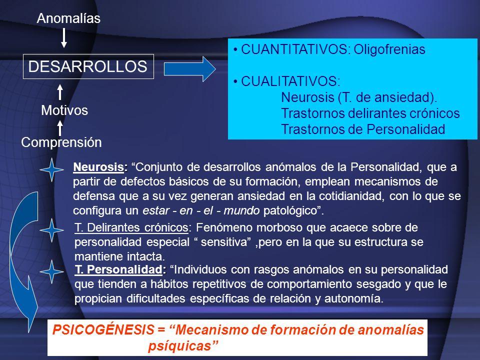DESARROLLOS Anomalías CUANTITATIVOS: Oligofrenias CUALITATIVOS: