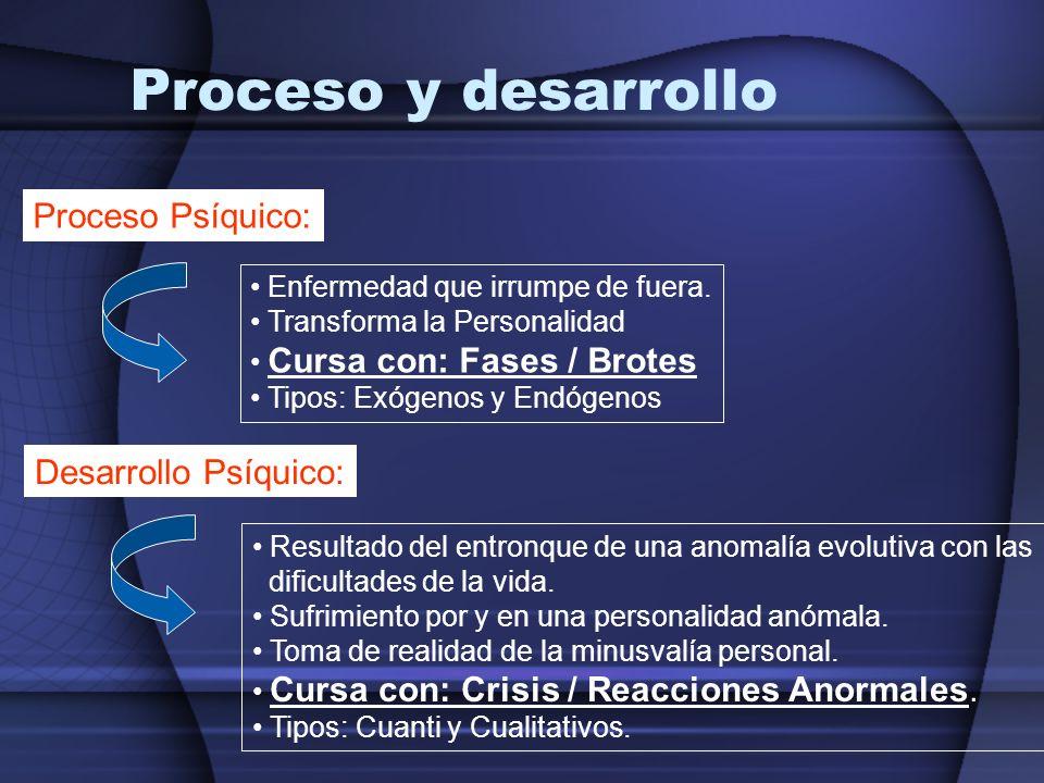 Proceso y desarrollo Proceso Psíquico: Desarrollo Psíquico: