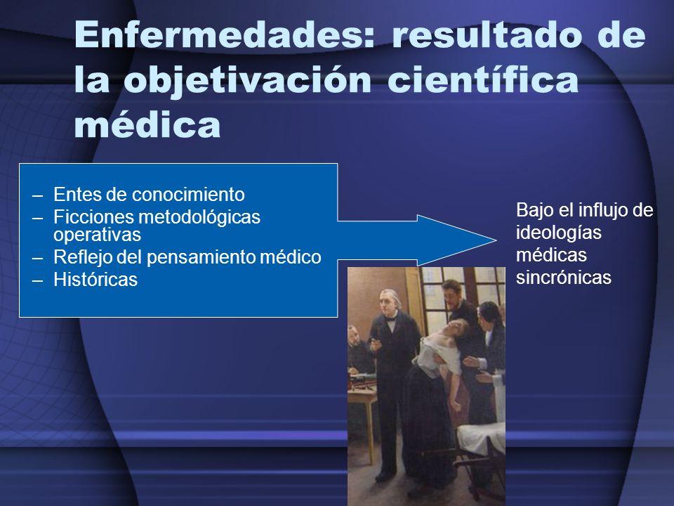Enfermedades: resultado de la objetivación científica médica