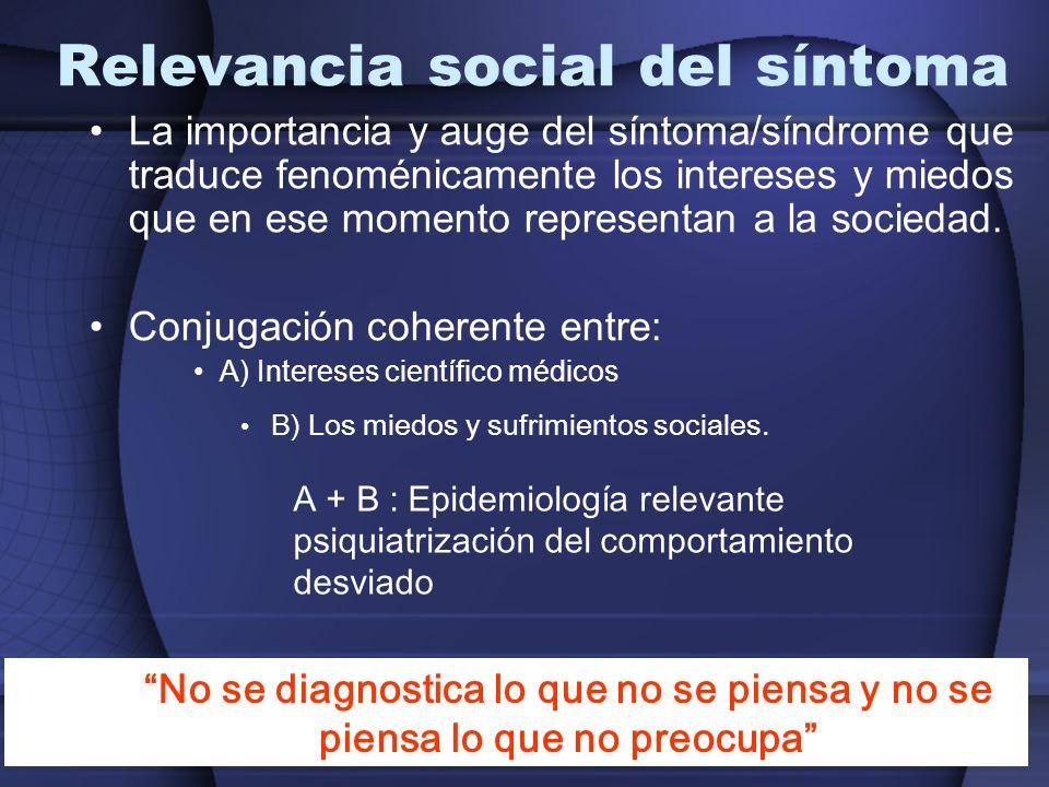 Relevancia social del síntoma