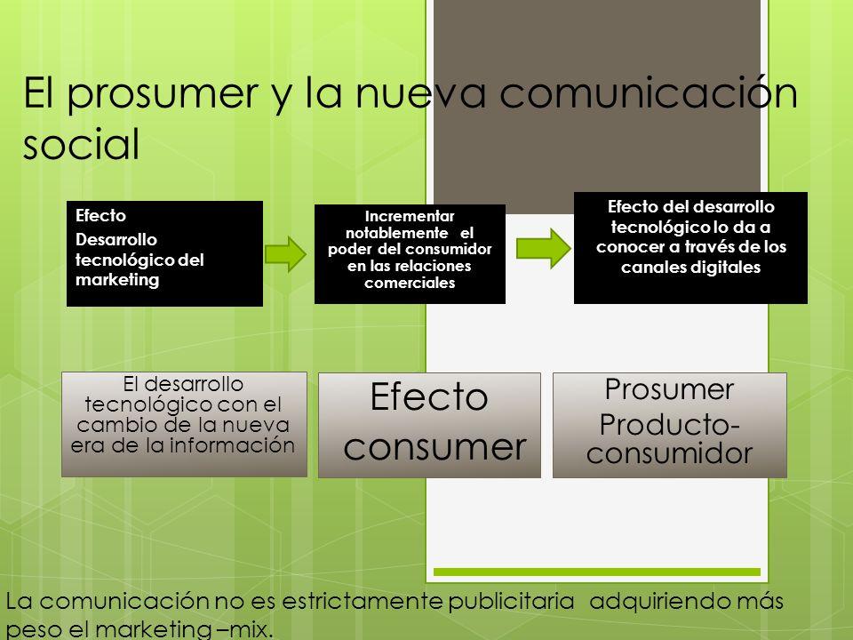 El prosumer y la nueva comunicación social