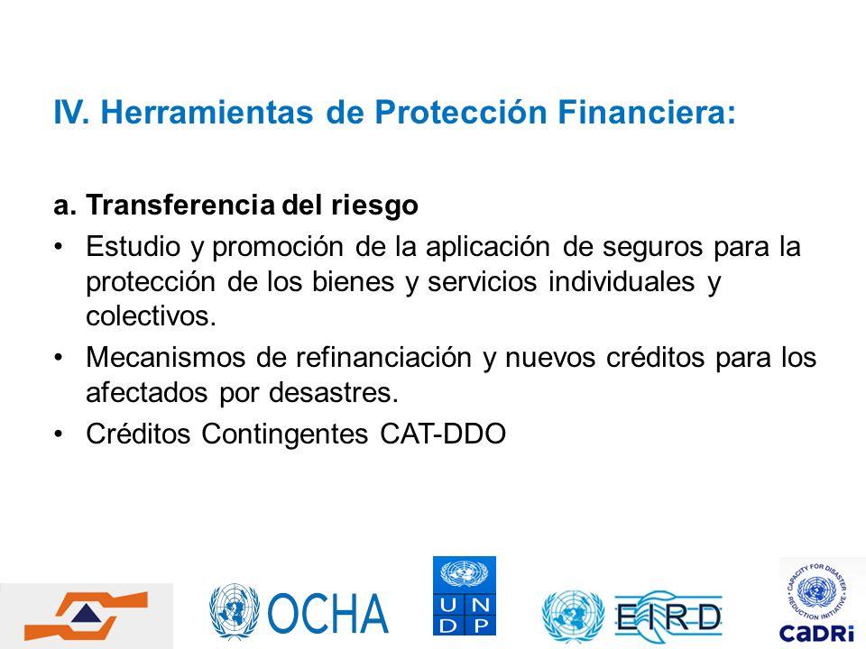 IV. Herramientas de Protección Financiera: