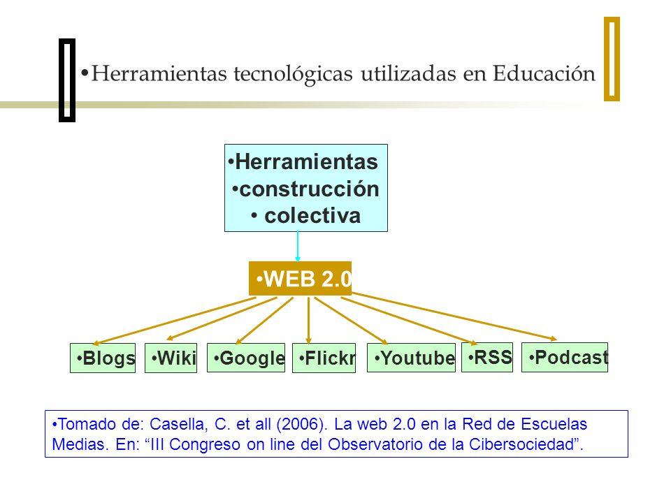 Herramientas tecnológicas utilizadas en Educación
