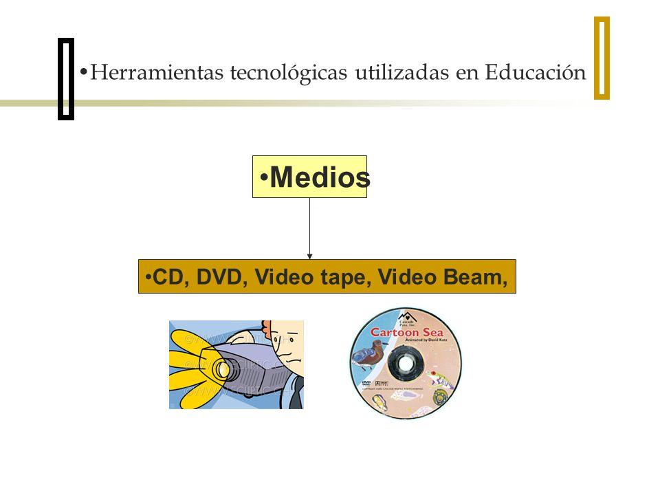 Medios Herramientas tecnológicas utilizadas en Educación