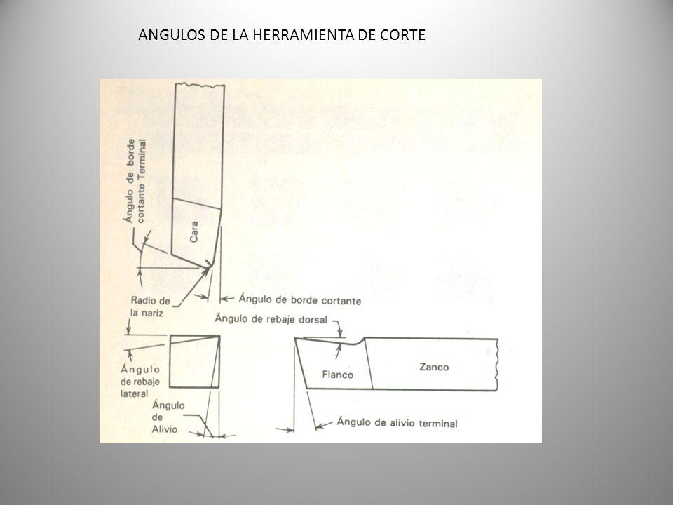 ANGULOS DE LA HERRAMIENTA DE CORTE