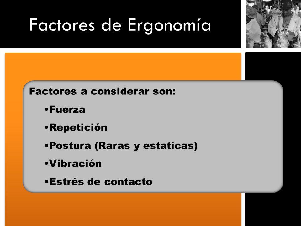 Factores de Ergonomía Factores a considerar son: Fuerza Repetición