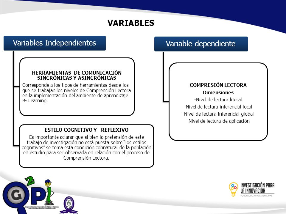 VARIABLES Variables Independientes Variable dependiente