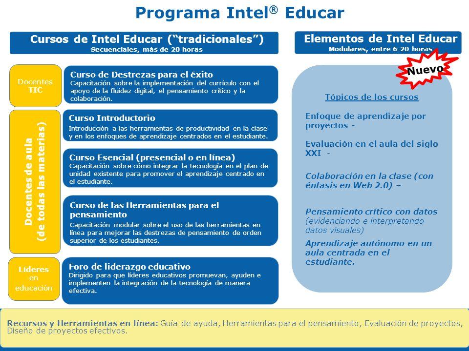Programa Intel® Educar