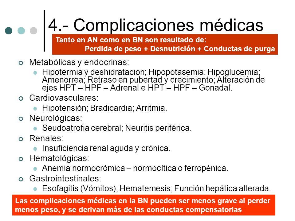 4.- Complicaciones médicas