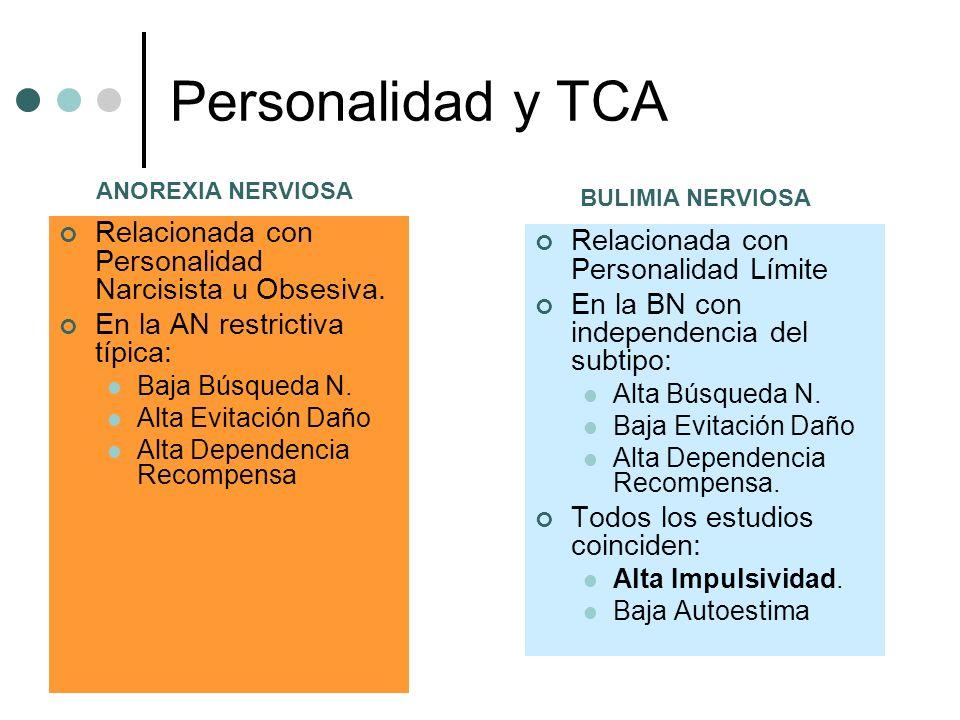 Personalidad y TCA Relacionada con Personalidad Narcisista u Obsesiva.