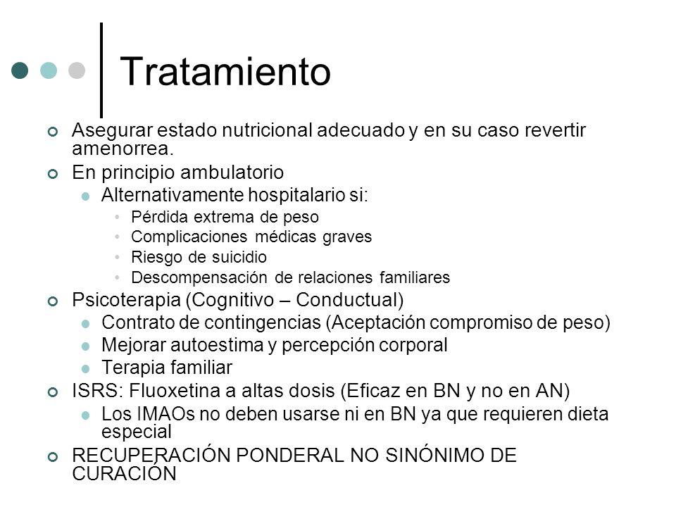 TratamientoAsegurar estado nutricional adecuado y en su caso revertir amenorrea. En principio ambulatorio.