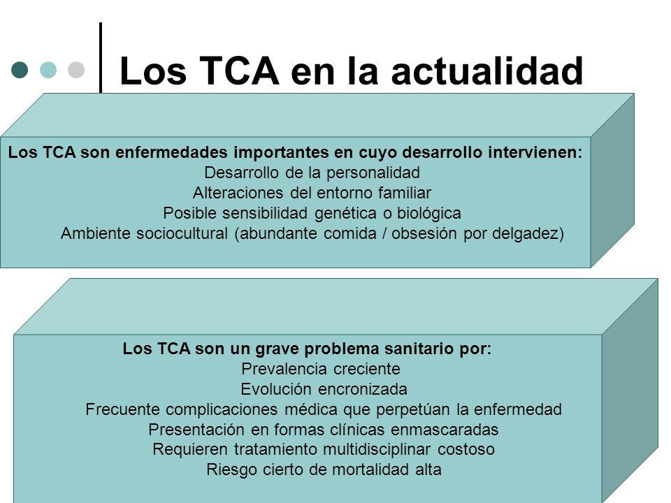 Los TCA en la actualidad