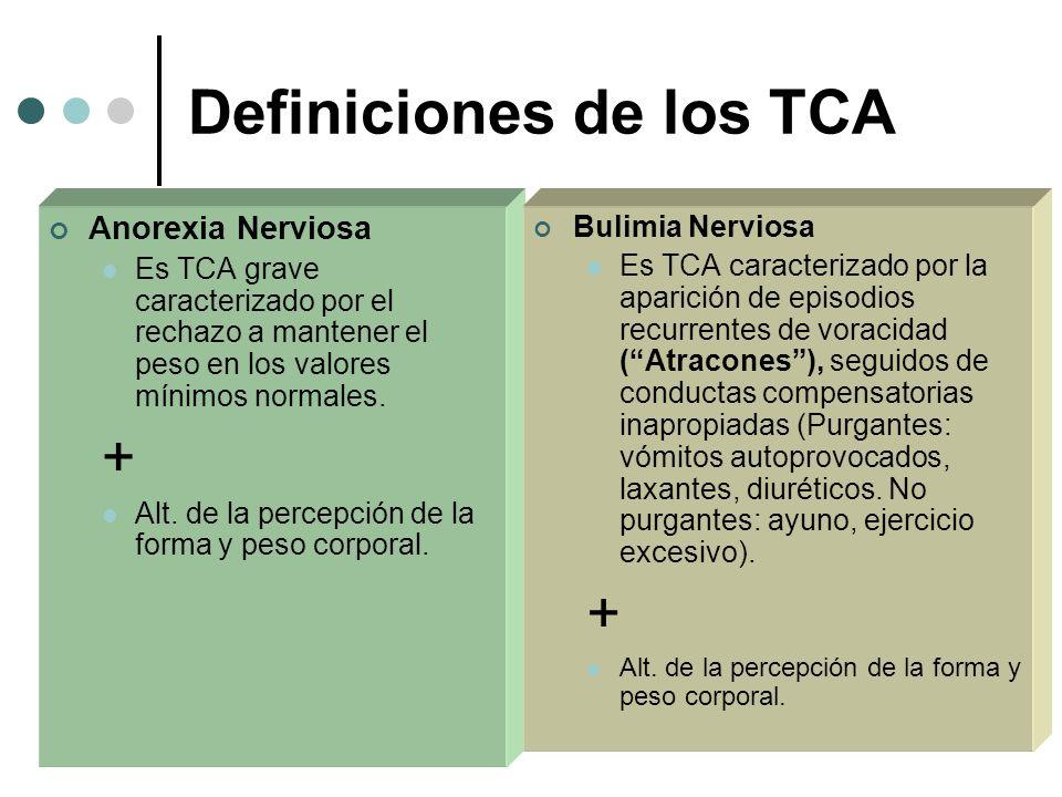 Definiciones de los TCA
