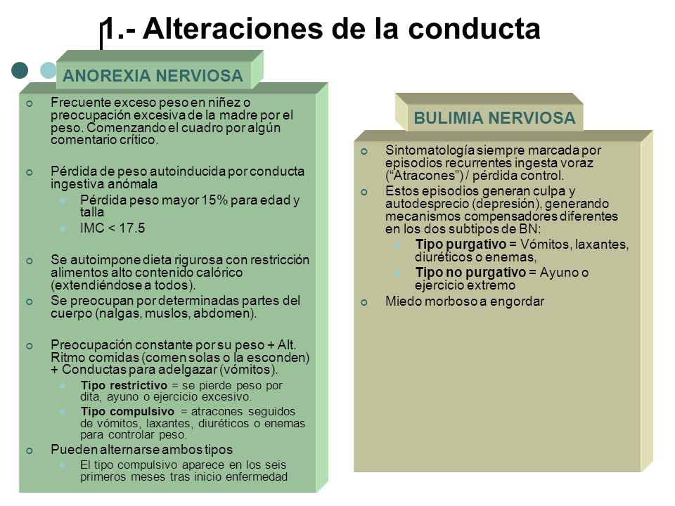 1.- Alteraciones de la conducta