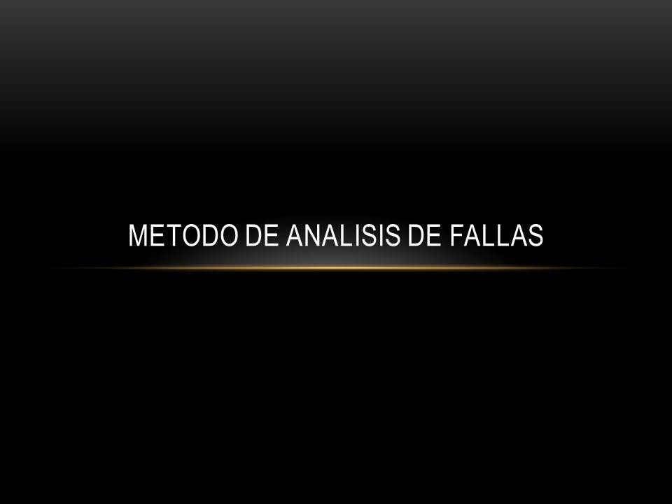 METODO DE ANALISIS DE FALLAS