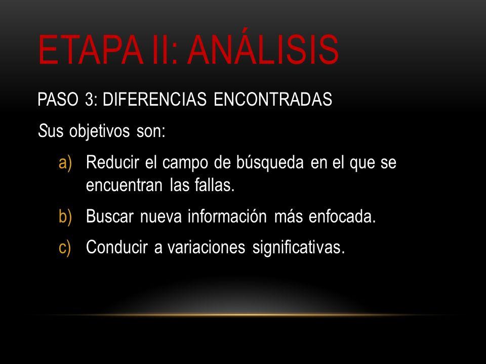 Etapa ii: análisis PASO 3: DIFERENCIAS ENCONTRADAS Sus objetivos son:
