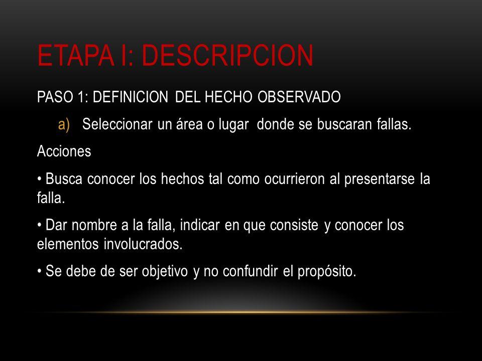 ETAPA I: DESCRIPCION PASO 1: DEFINICION DEL HECHO OBSERVADO