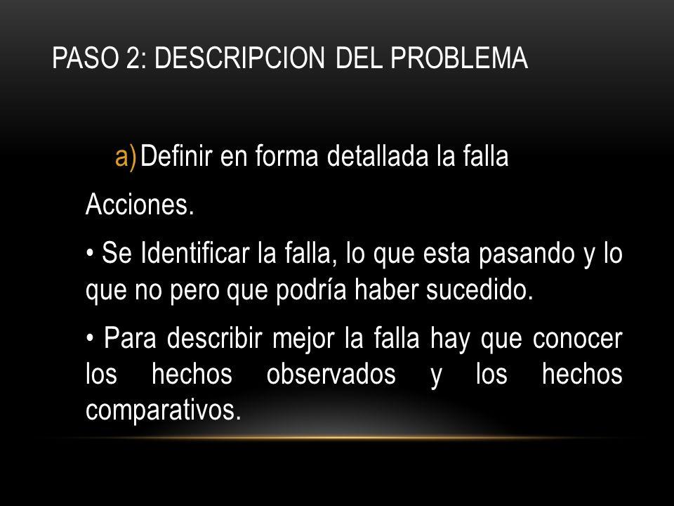 PASO 2: DESCRIPCION DEL PROBLEMA