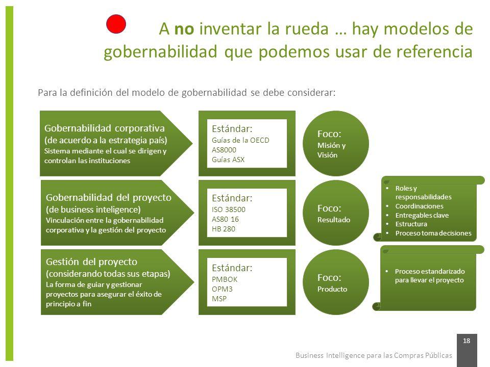A no inventar la rueda … hay modelos de gobernabilidad que podemos usar de referencia